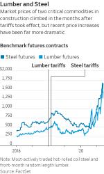 tariff prices.png